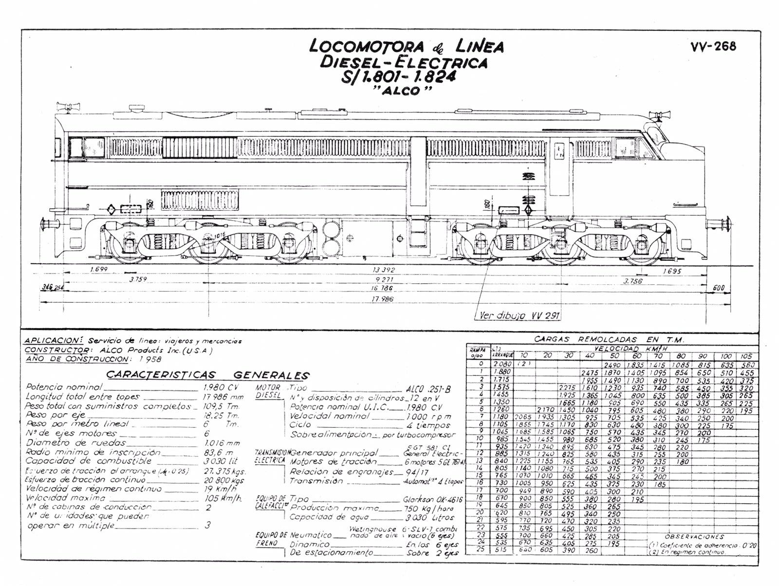 Esquema con los datos técnicos de la locomotora. Foto: Carlos Deza